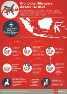 Air Asia QZ 8501
