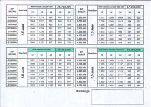 Daftar Harga Vario 150 eSP Batam