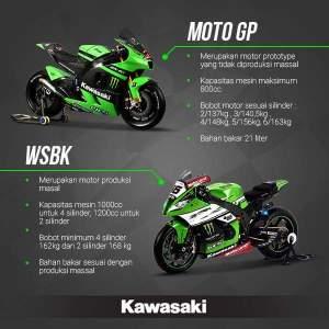 MotoGP vs WSBK