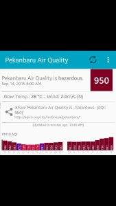 Pekanbaru Air Quality 14 September 2015