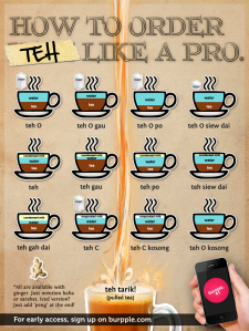 How to Order Tea Like a Pro