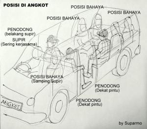 Usahakan Untuk Tidak Duduk di Beberapa Posisi Ini di Dalam Angkot