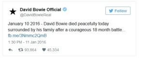 David Bowie Meninggal, Dunia Musik Berduka