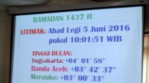 Muhammadiyah Tetapkan Awal Puasa 6 Juni 2016