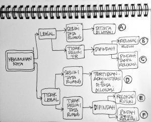 Inilah Penjelasan Ridwan Kamil Terkait Isu Penggusuran